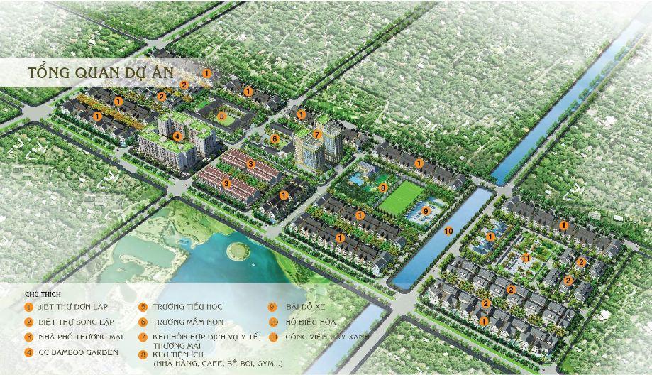Tổng quan dự án Sunny Garden City